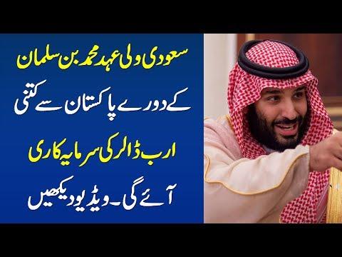 Muhammad bin Salman Visit to Pakistan