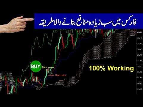 Most profitable forex trades