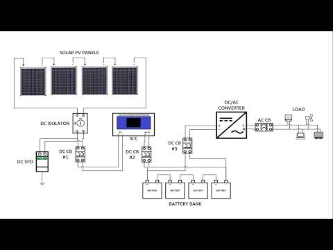 DIY Solar | Sizing an Off-Grid Solar Power System | Battery Sizing