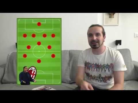 RIVELAZIONE: Il Milan 2019/20 allenato da Maurizio Sarri