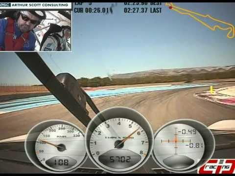 CID RACING - Castellet Posrsche Sport Cup Suisse 22 Juin 2012 - Part 2