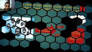 instrumentación electrónica y el BIG DATA