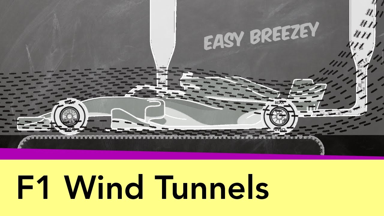How F1 Wind Tunnels Work
