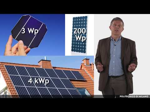 Renewable Energy Technologies: Solar PV and Solar Thermal (Niccolò Aste)