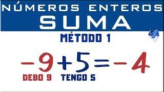 Cómo sumar y restar números enteros Metodo 1 tengo y debo