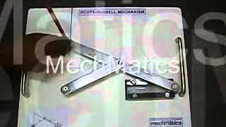 Scott Russell Straight Line Mechanism