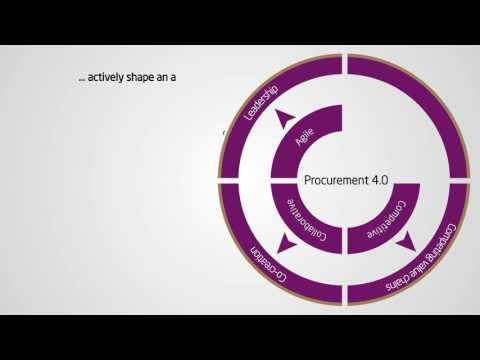 h&z Procurement 4.0