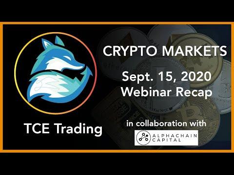 Crypto Markets – September 15, 2020. Bitcoin's Consolidation ⎪TCE Trading