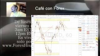 Forex con Café del 31 de Marzo del 2017
