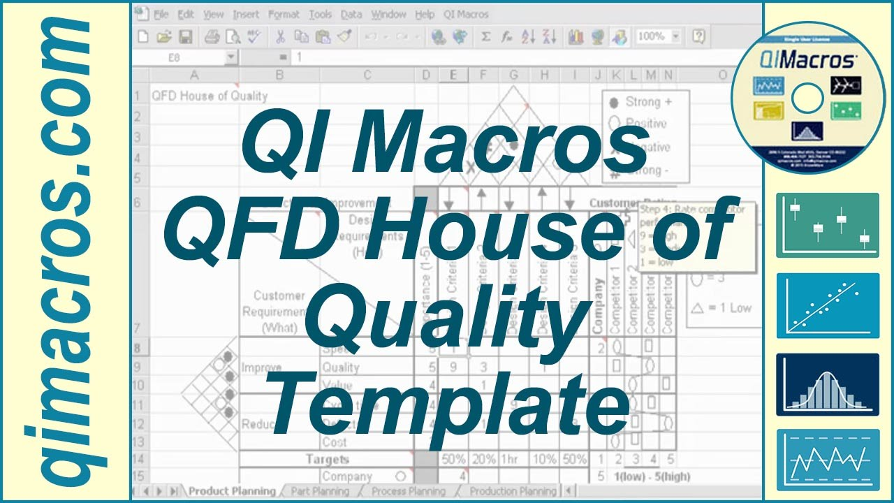 QFD House Of Quality Template in Excel - YouTube