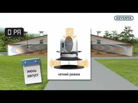ZLV Vario - распределитель для равномерной подачи воздуха