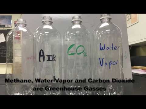 Greenhouse Gas Activity Explained