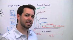 Learn SEO from Rand Fishkin CEO of Moz SEOmoz