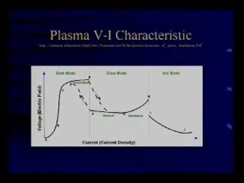 Plasma Physics  Answers to the New Cosmological Questions by Dr  Donald E  Scott 3 of 7