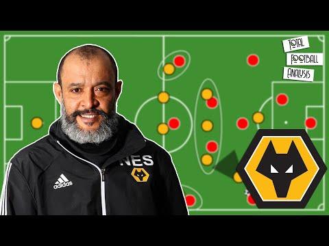 Nuno Espirito Santo's Tactics at Wolverhampton Wanderers [Wolves' 352 & 343]   Tactical Analysis