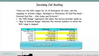 Gambar cover Enterprise 20 Dial Plan Build - Incoming Call Handling (Part 1)