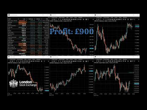 Live From The Trading Floor, London. Forex And Bitcoin Trading Session.