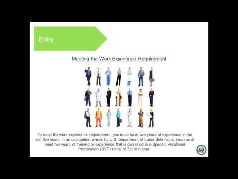U.S. Diversity Immigrant Visa Program Tutorial:  Submitting an Entry