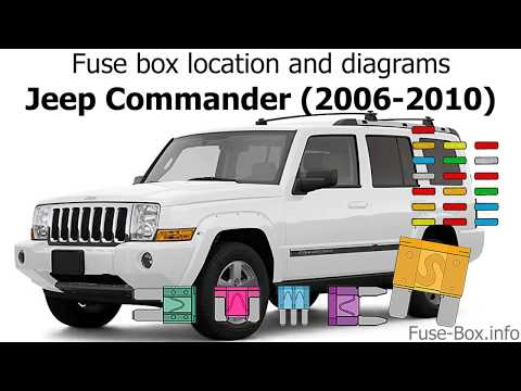 Fuse box location and diagrams: Jeep Commander (2006-2010 ... Fuse Box For Jeep Commander on fuse box for dodge caliber, fuse box for chrysler 300c, fuse box for chrysler 200, fuse box for infiniti g35, fuse box for acura rl,