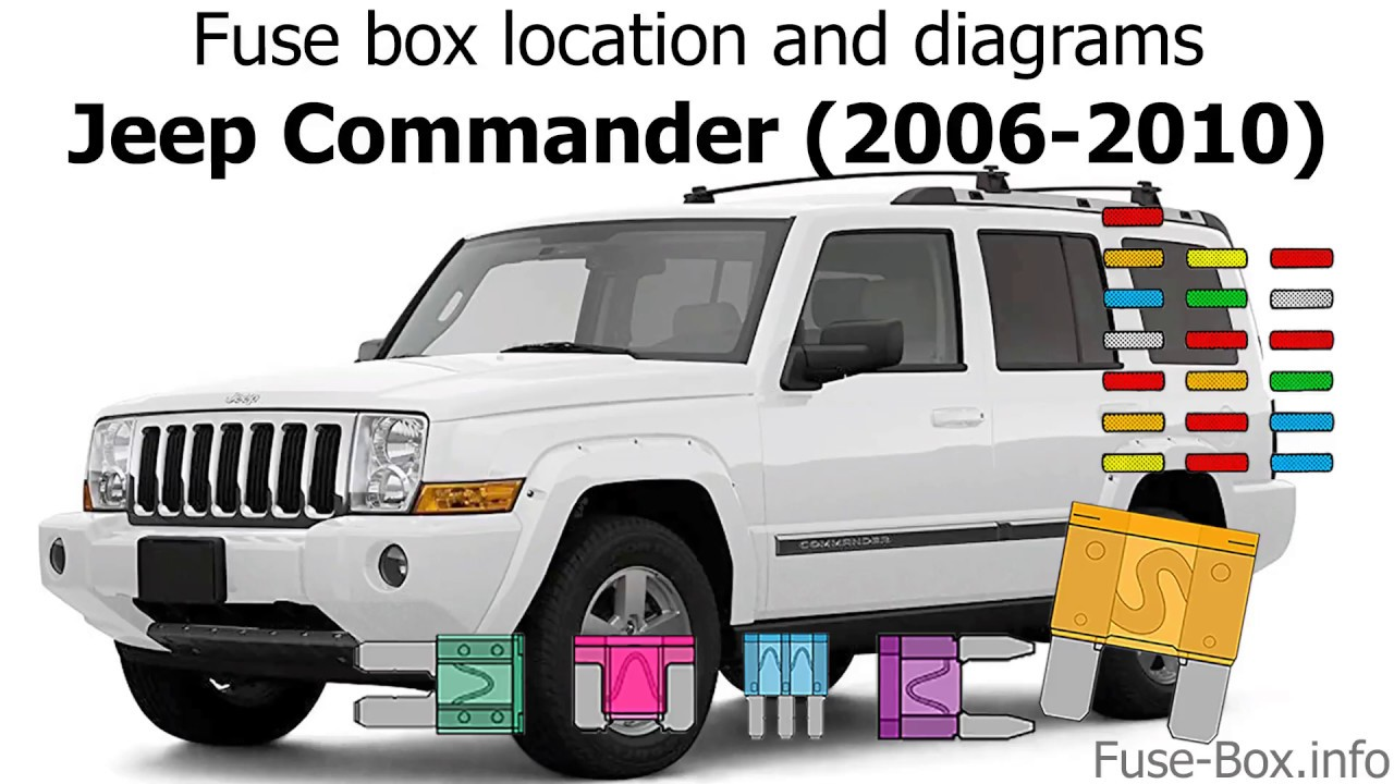 Fuse Box Location And Diagrams  Jeep Commander  2006
