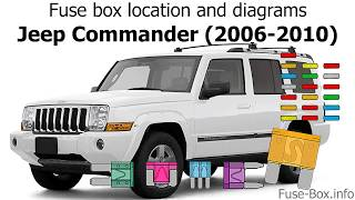 [NRIO_4796]   Fuse box location and diagrams: Jeep Commander (2006-2010) - YouTube | 2007 Jeep Commander Engine Diagram |  | YouTube