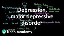 Depression and major depressive disorder | Behavior | MCAT | Khan Academy