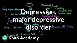 Depression and major depressive disorder