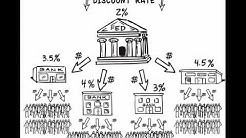 The Federal Reserve and the Discount Rate