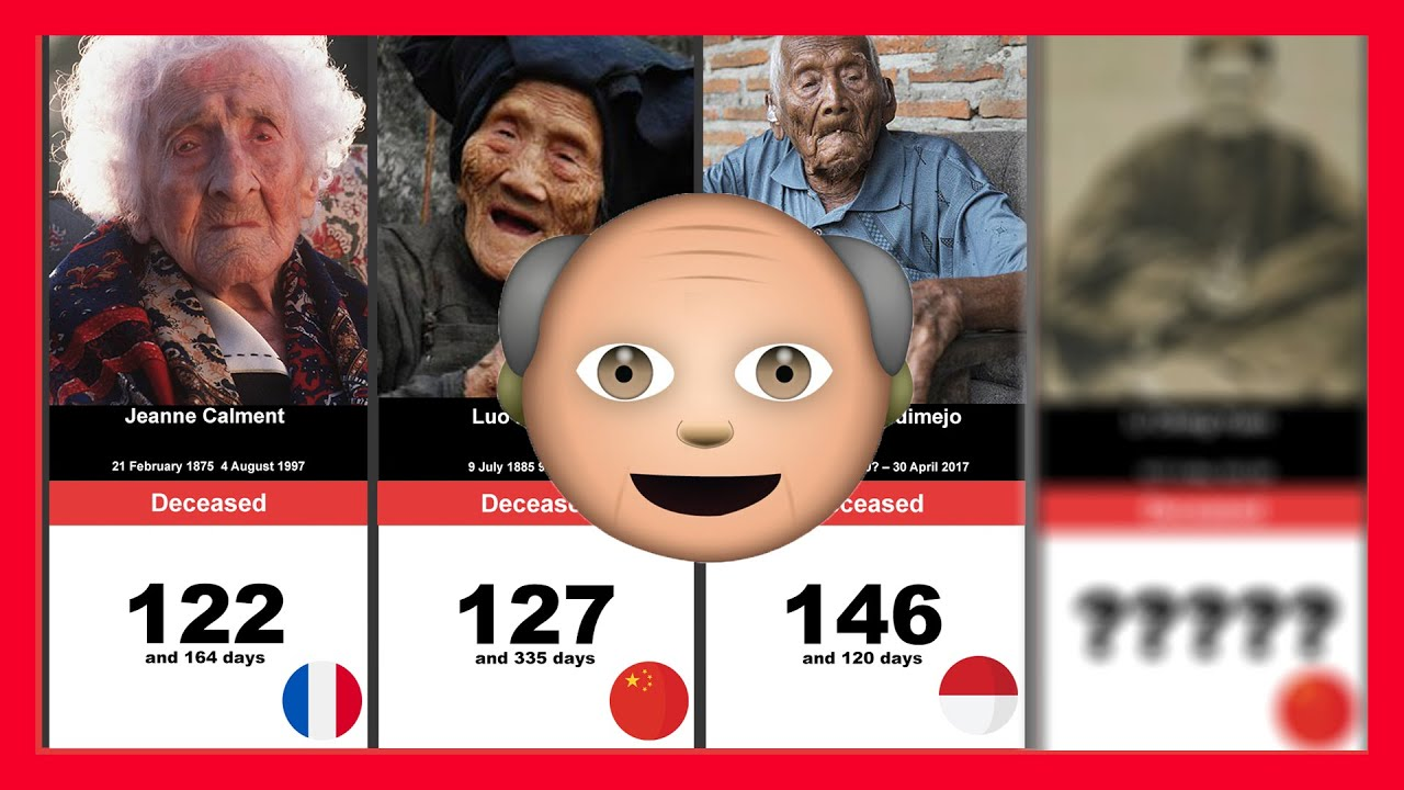 Download 50 OLDEST People in the World 👴👨🦯