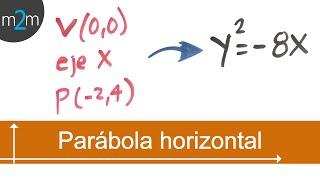 Ecuación de la parábola, dado vértice, eje y punto