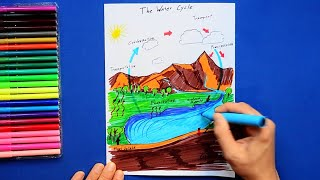 How to draw and color the water cycle - labeled science diagram