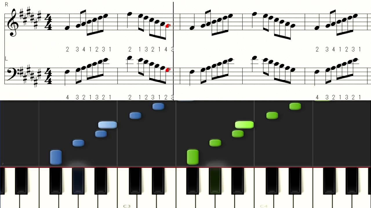 音階練習 嬰ヘ長調 Scale Fis du...