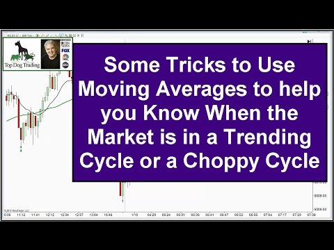 Trend Trading With Moving Averages