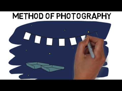 War Photographer Context