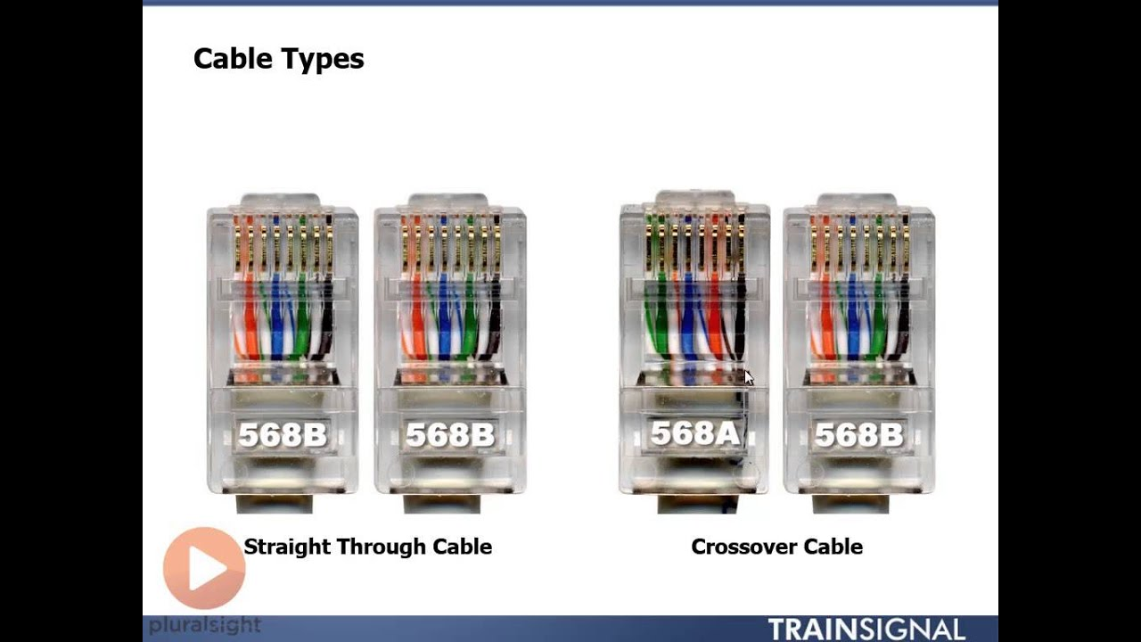 Wiring Diagram For Cat5 Crossover Cable
