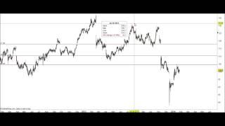 Technical Analysis of Gaps: Gap Trading Strategies