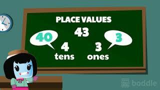 Understanding Place Values - 1st Grade Math (1.NBT.2)