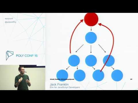 Elm for JavaScript Developers