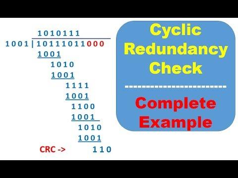 CRC Calculation Example, Cyclic Redundancy Check Division, Error