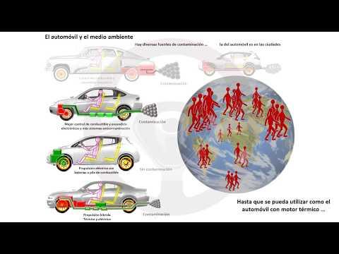 Contaminación de los motores de gasolina, diésel y más (2/18)