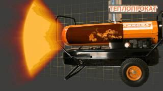 Теплопрокат  Дизельные пушки непрямого нагрева