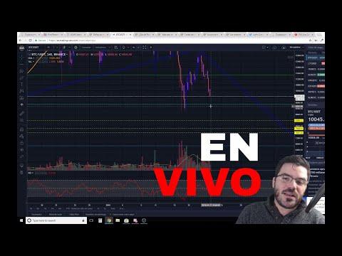 Mercado bajista marca el inicio de semana! BItcoin Tron Cardano Analisis tecnico y fundamental vivo