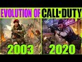 - Evolution of Call of Duty Games 2003-2020