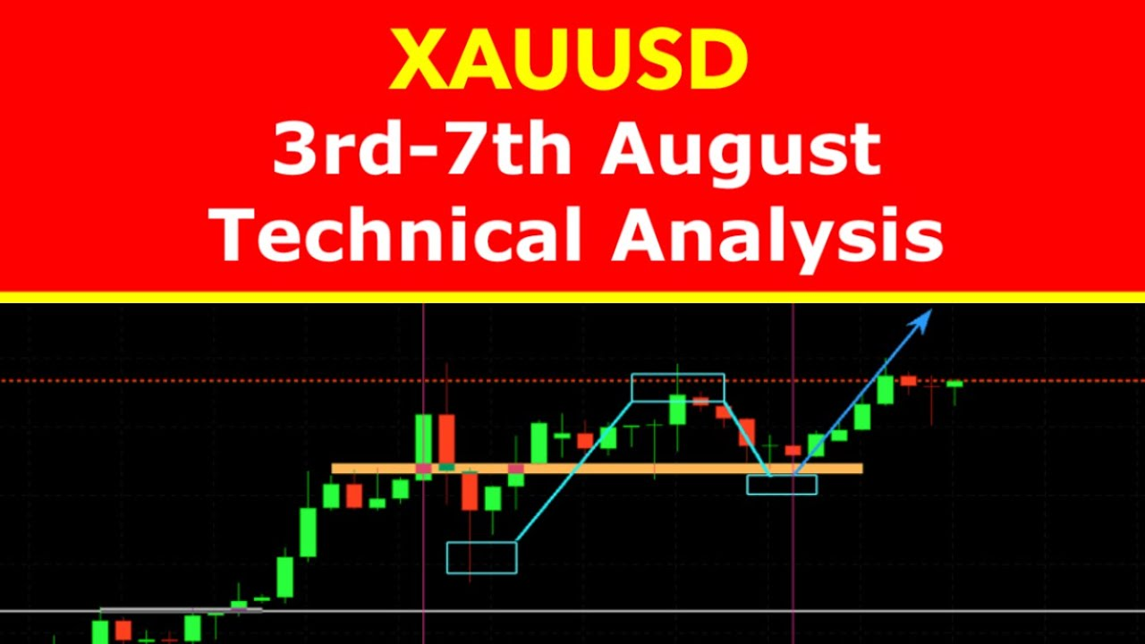 XAUUSD 3rd - 7th August Weekly Forecast Gold Price Technical Analysis Forex Weekly Forecast Trading