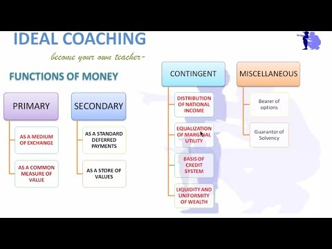 Functions of Money (hindi) Part-3