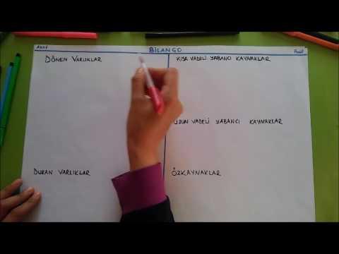 1-FİNANSAL TABLOLAR VE MALİ ANALİZ (Genel bilgiler, Analiz tür ve teknikleri )