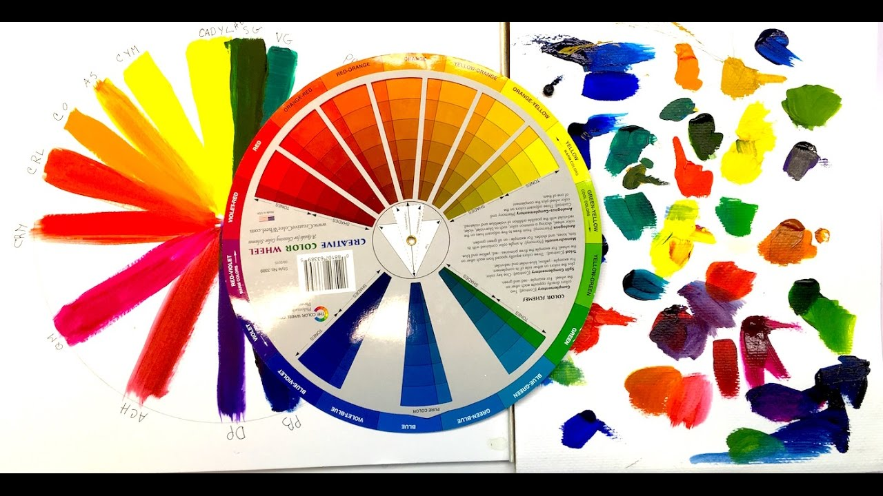 Color Wheel 2 Bigartquest How To Tell If A Is Warm Or Cool