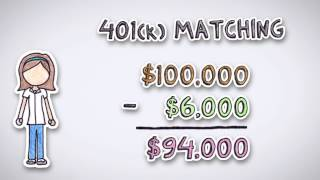 What is a 401k? | by Wall Street Survivor