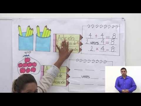 Primaria 3º y 4º clase 13 Tema: Multiplicación de dígitos para resolución de problemas