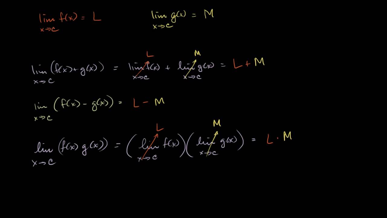 Math Class Limit Properties Youtube Therefore if one of the two integrals and is easy to evaluate, we can use it to get the other one. math class limit properties